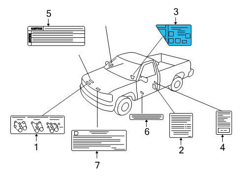 2006 Chevrolet Silverado 1500 Hybrid 8 Cyl 5.3 L ELECTRIC/GAS INFORMATION LABELS