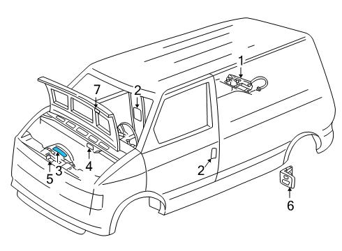 1993 Chevrolet Astro CS 6 Cyl 4.3 L GAS INFORMATION LABELS