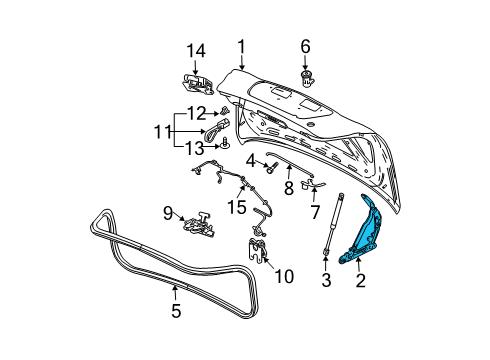 2005 Pontiac Grand Prix Base 6 Cyl 3.8 L GAS TRUNK LID & COMPONENTS
